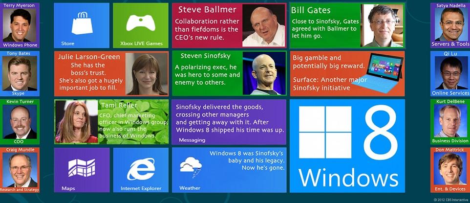 Więcej informacji na temat Windows Blue